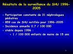 r sultats de la surveillance du shu 1996 2005