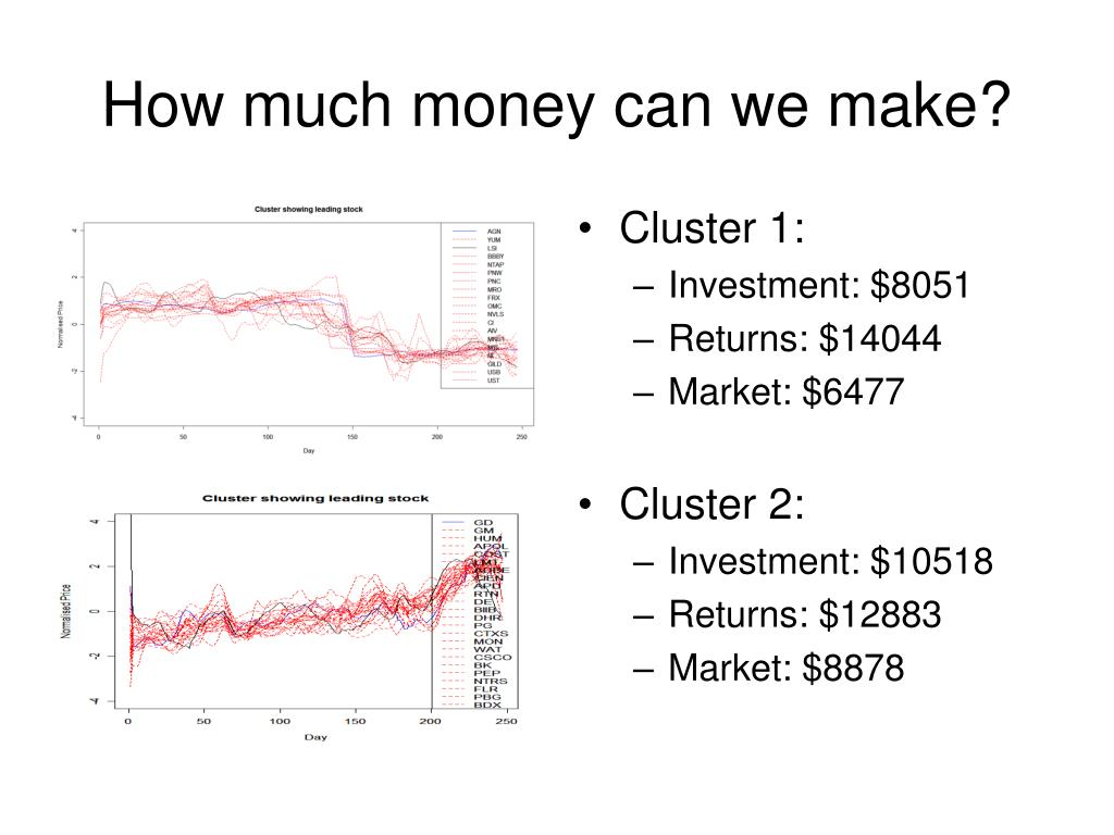 How much money can we make?