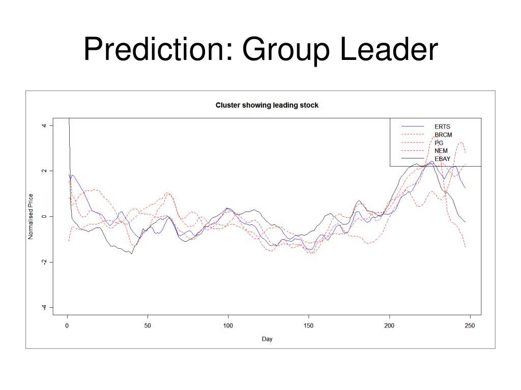 Prediction: Group Leader