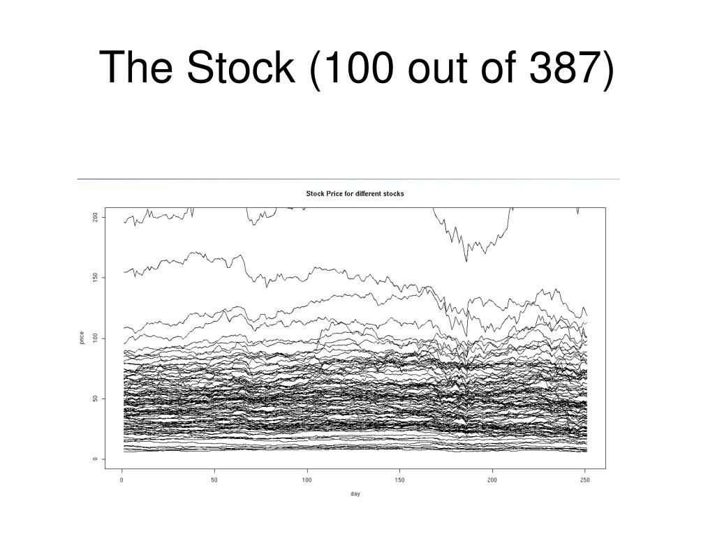 The Stock (100 out of 387)