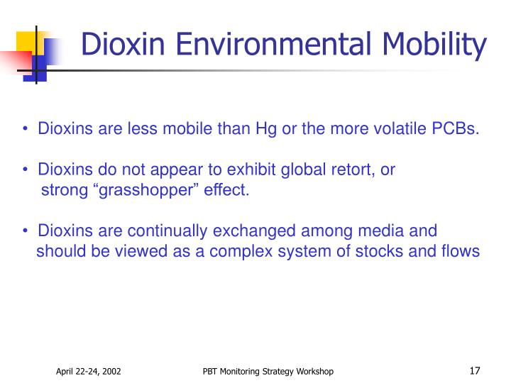 Dioxin Environmental Mobility