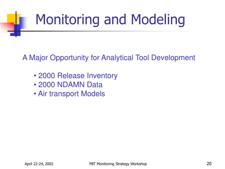 Monitoring and Modeling