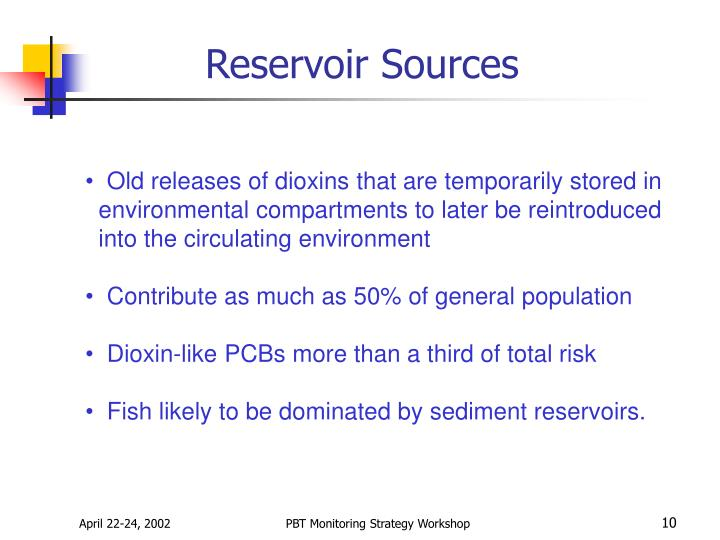 Reservoir Sources