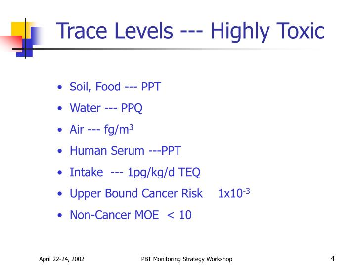 Trace Levels --- Highly Toxic