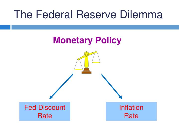 The Federal Reserve Dilemma