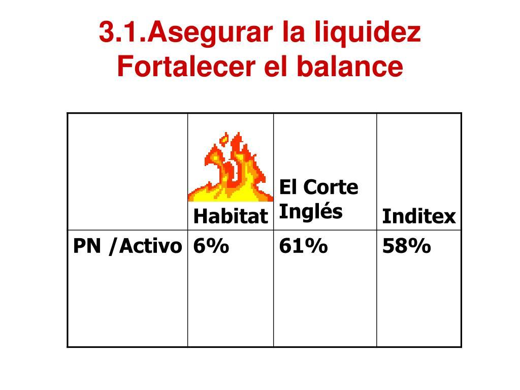 3.1.Asegurar la liquidez