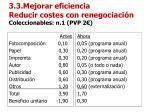 3 3 mejorar eficiencia reducir costes con renegociaci n coleccionables n 1 pvp 2