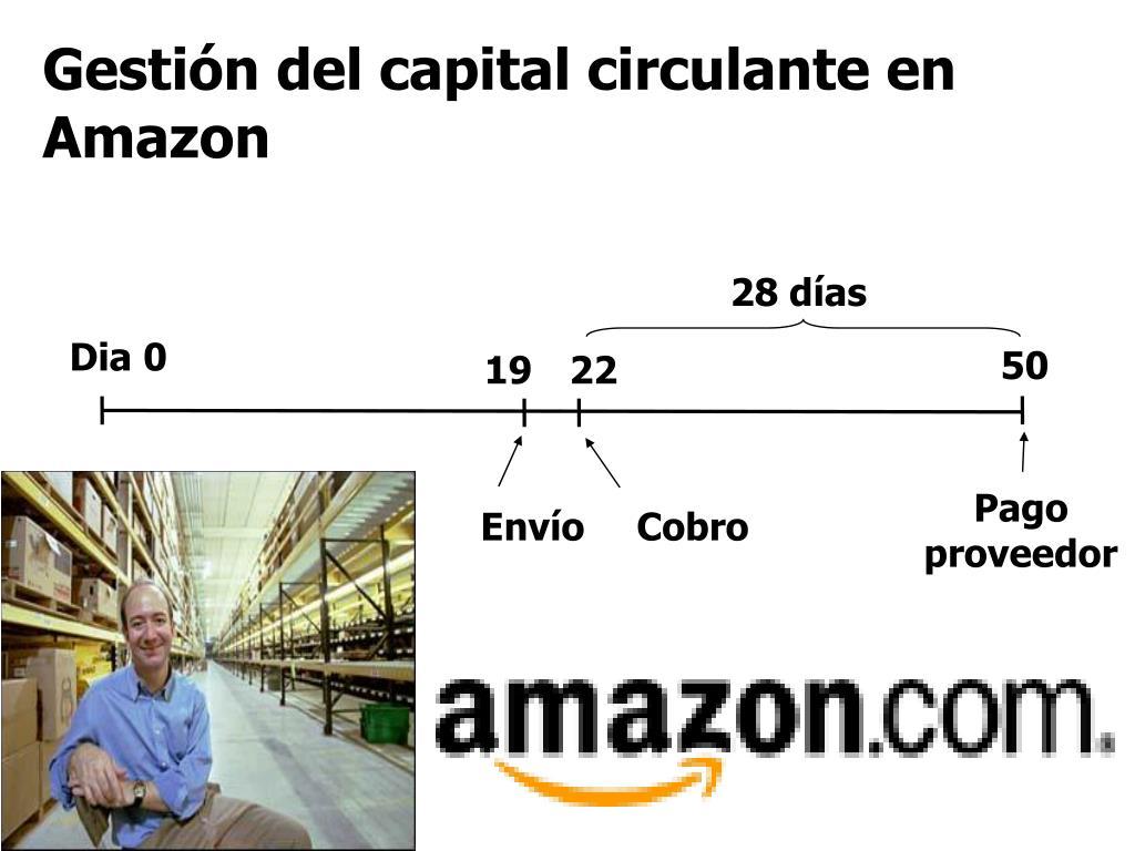 Gestión del capital circulante en Amazon