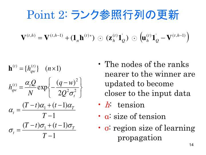 Point 2: