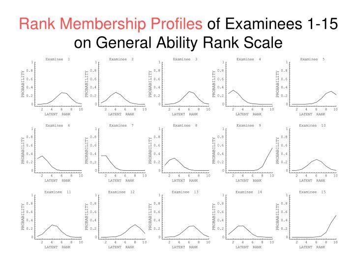 Rank Membership Profiles