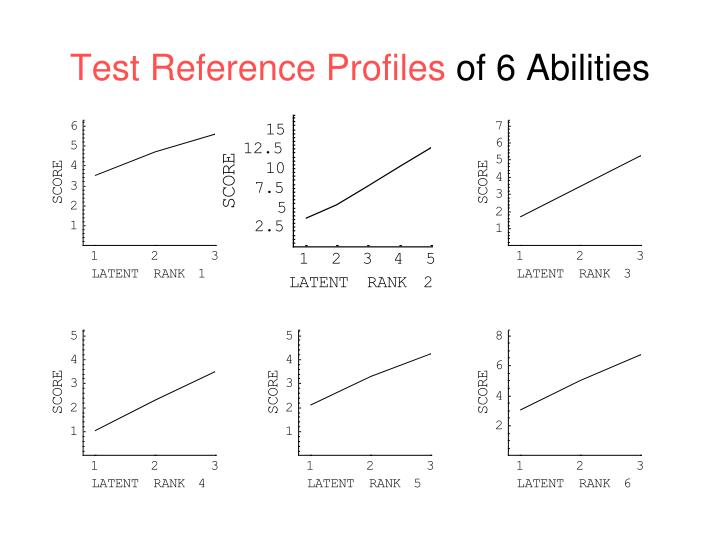 Test Reference Profiles