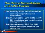 three waves of process re design in all lamm countries
