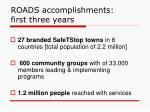 roads accomplishments first three years