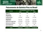 faturamento da qu mica fina no brasil