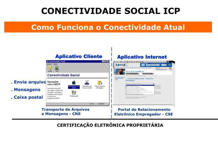 CONECTIVIDADE SOCIAL ICP