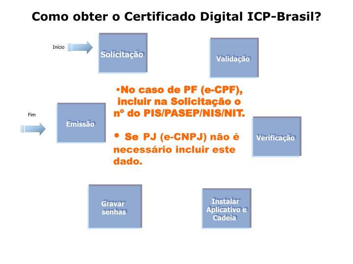 Como obter o Certificado Digital ICP-Brasil?