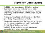 magnitude of global sourcing