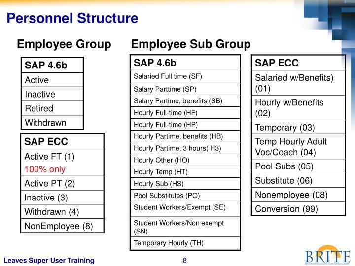 Employee Group