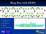 ring bus with zeds
