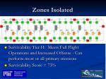 zones isolated