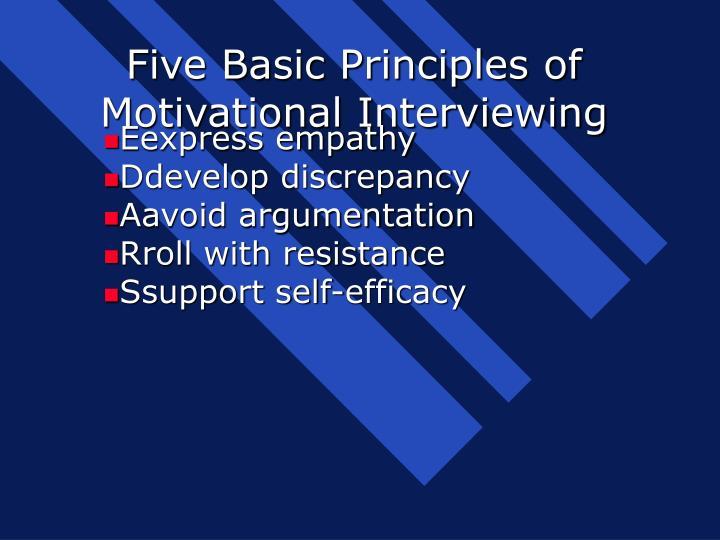 Five Basic Principles of