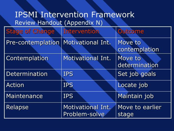 IPSMI Intervention Framework
