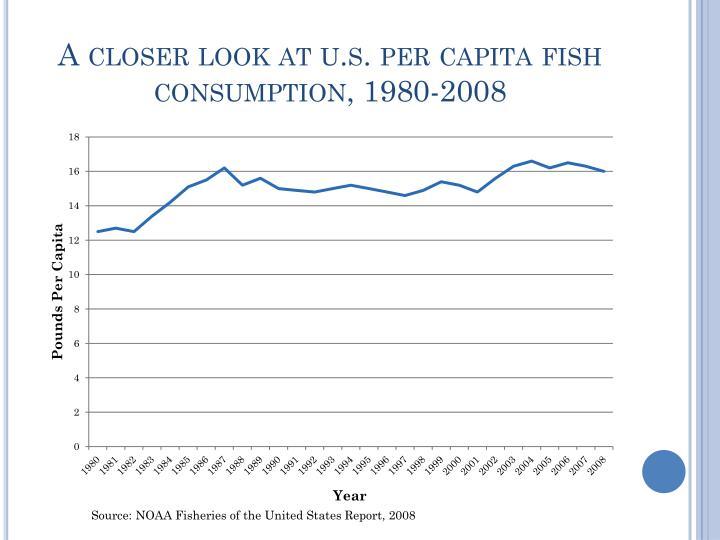 A closer look at u s per capita fish consumption 1980 2008