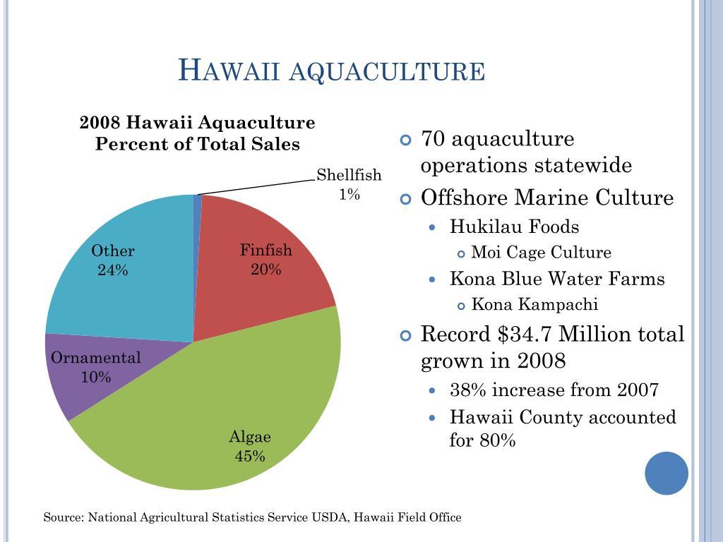 Hawaii aquaculture
