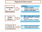 estrategias de intervenci n