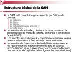 estructura b sica de la sam