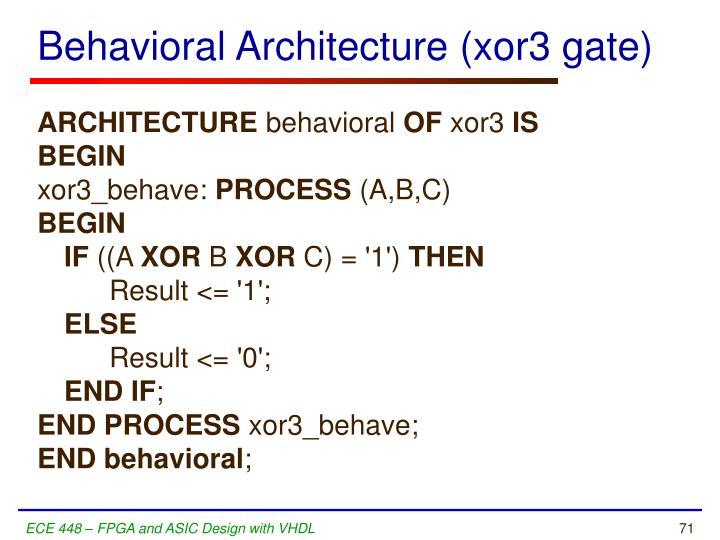 Behavioral Architecture (
