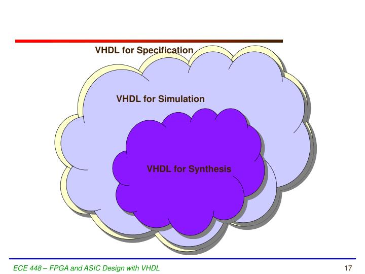 VHDL for Specification