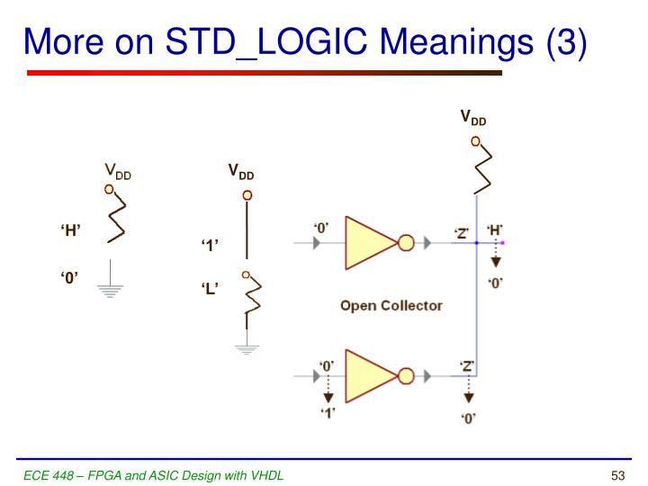 More on STD_LOGIC