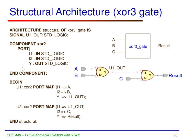 Structural Architecture (