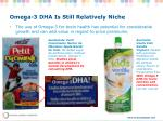 omega 3 dha is still relatively niche