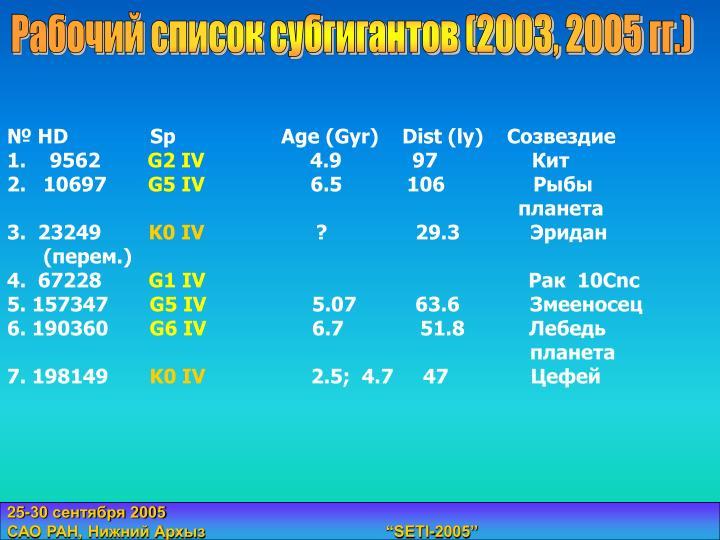 Рабочий список субгигантов (2003, 2005 гг.)