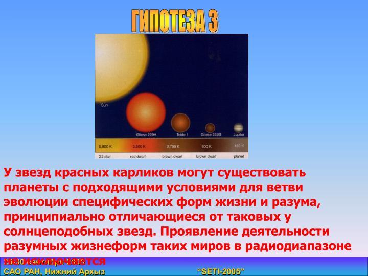 ГИПОТЕЗА 3