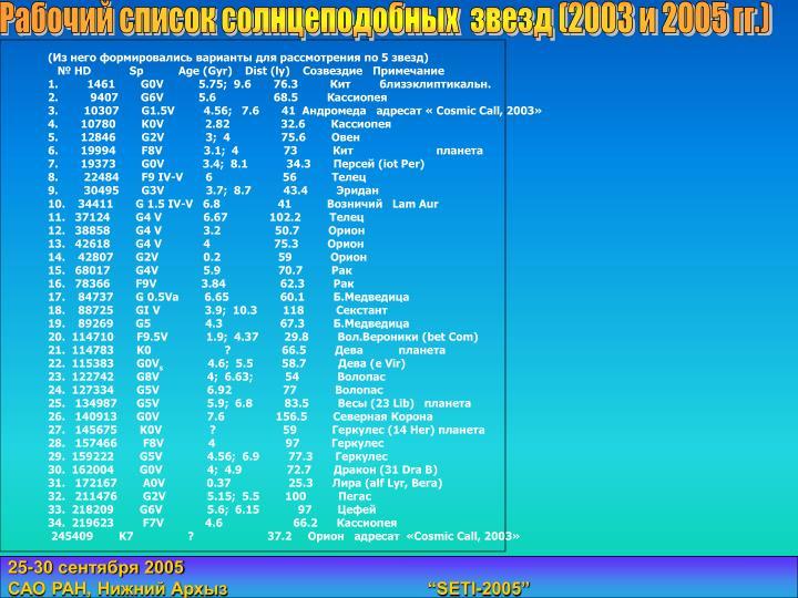 Рабочий список солнцеподобных  звезд (2003 и 2005 гг.)