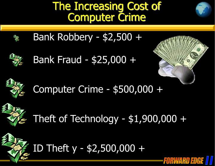 The Increasing Cost of