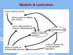 modello di lewinshon