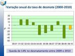 varia o anual da taxa de desmate 2000 2010