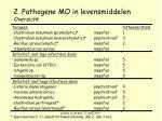 2 pathogene mo in levensmiddelen overzicht