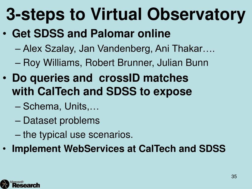 3-steps to Virtual Observatory