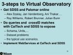 3 steps to virtual observatory