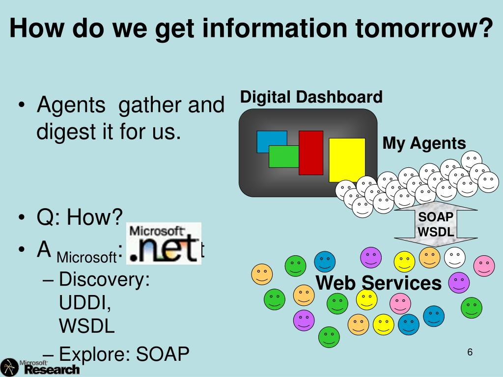 How do we get information tomorrow?