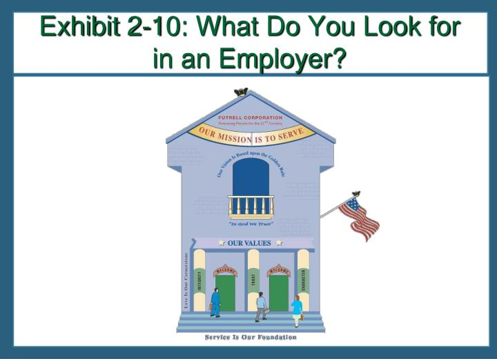 Exhibit 2-10: What Do You Look for in an Employer?