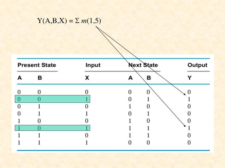 Y(A,B,X) = 