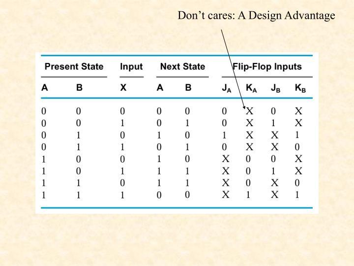 Don't cares: A Design Advantage