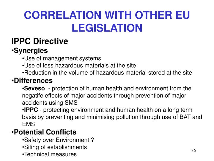 CORRELATION WITH OTHER EU LEGISLATION