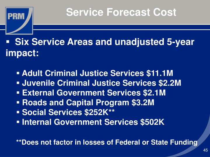 Service Forecast Cost